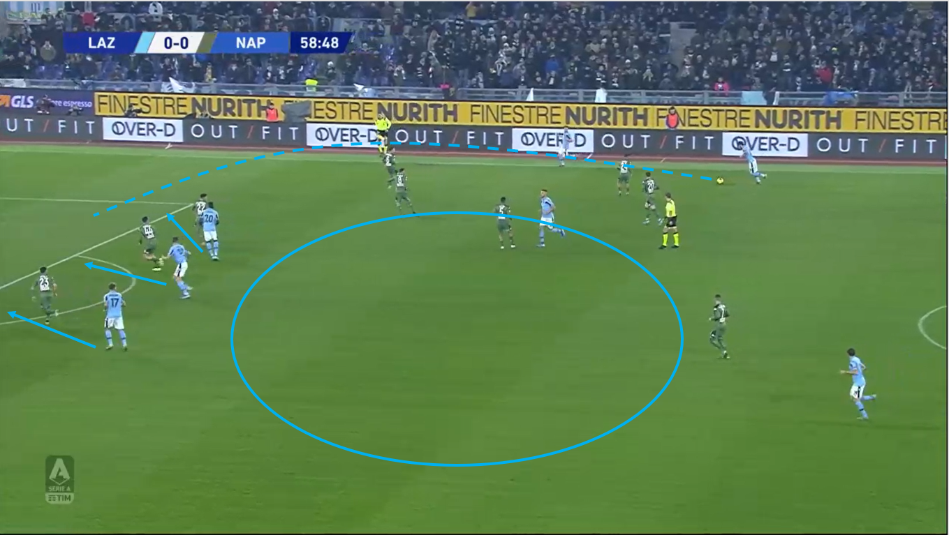 Serie A 2019/20: Lazio vs Napoli - Tactical Analysis tactics