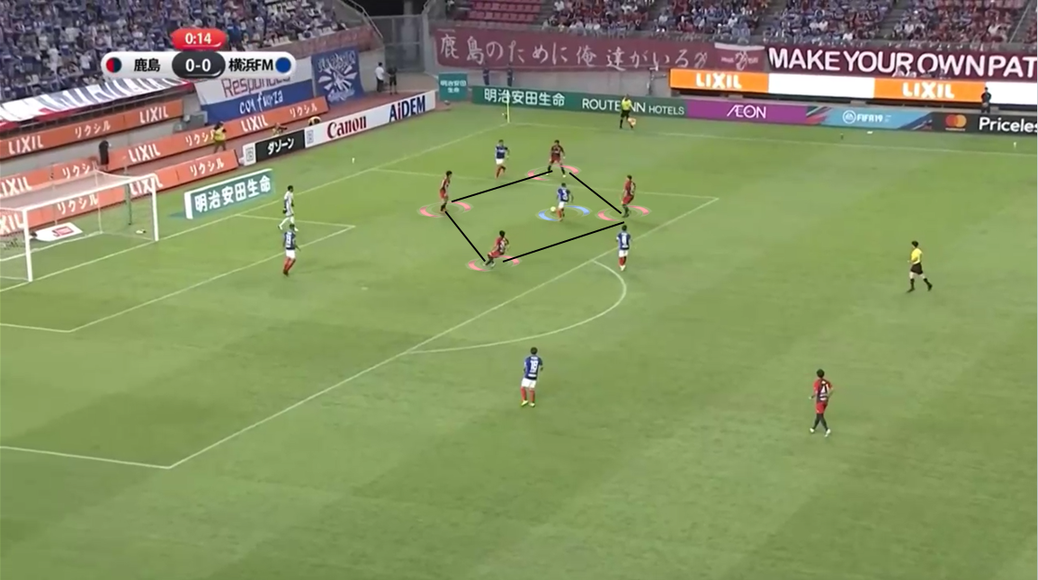 Ange Postecoglou at Yokohama F Marinos 2019 - Tactical Analysis tactics