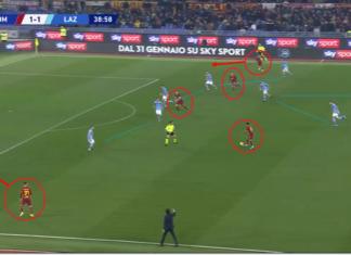 Serie A 2019/20: Roma vs Lazio - Tactical Analysis tactics