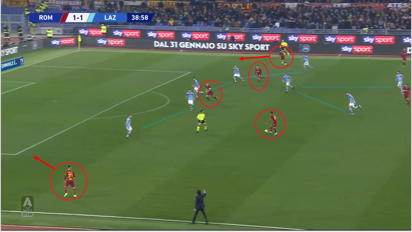 Serie A 2019/20: Roma vs Lazio - Tactical Analysis tactics