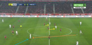 Ligue 1 2019/20: Lille vs Paris Saint-Germain - tactical analysis tactics