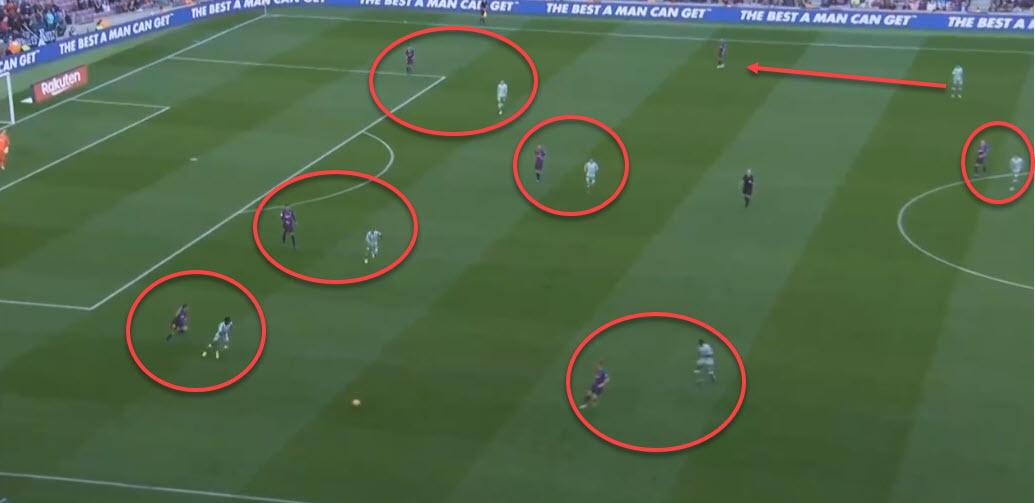 Quique Setien at Barcelona 2019/20 - tactical analysis tactics