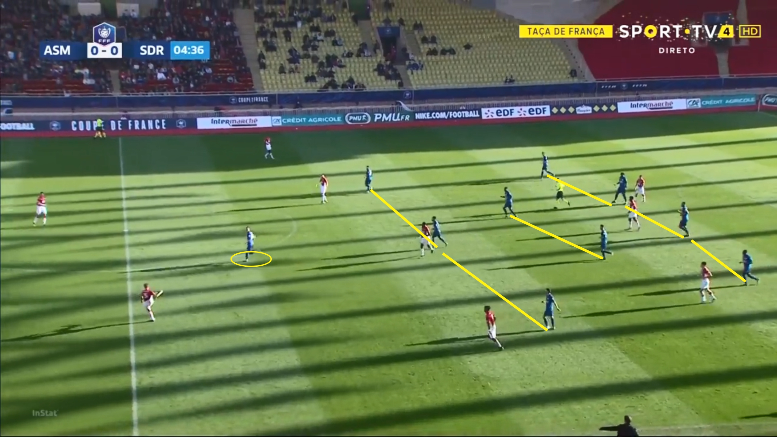 Coupe de France 2019/20: Monaco vs Reims - tactical analysis tactics