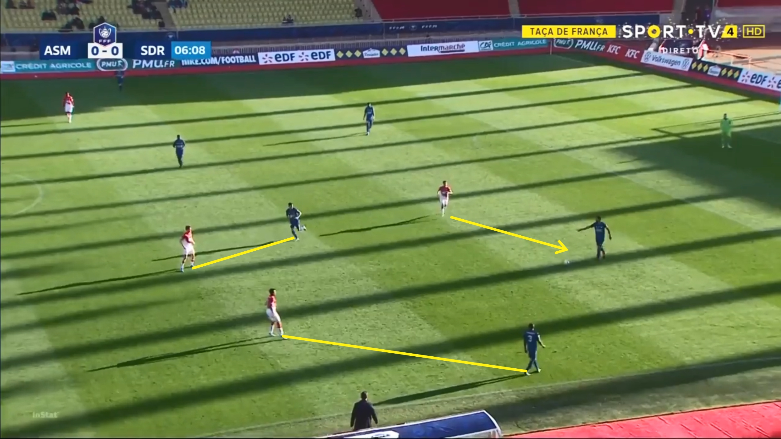 Coupe de France 2019/20: Monaco vs Reims - tactical analysis tactics