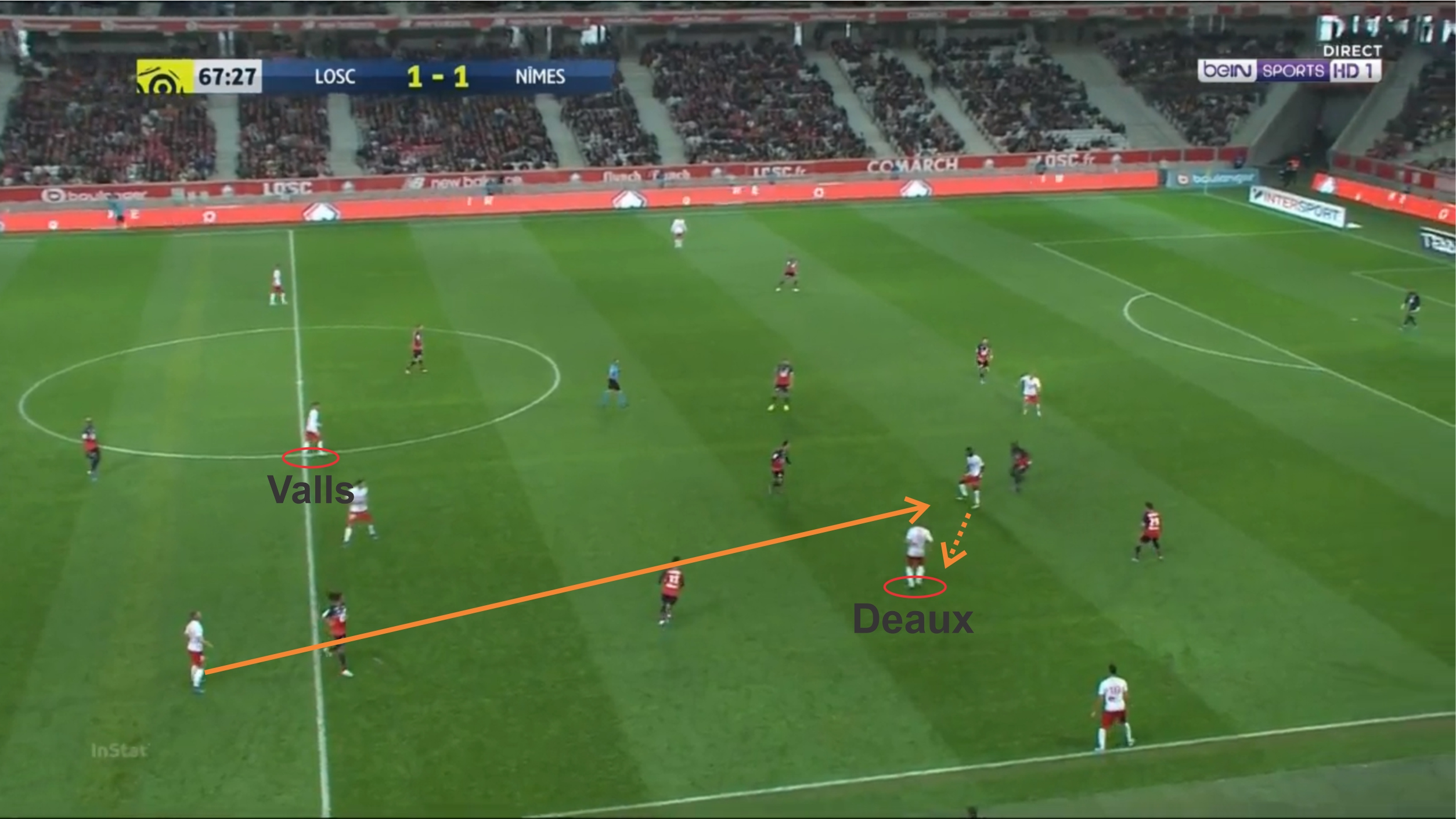 Nimes 2019/20: Why Nimes are having a disastrous campaign - scout report - tactical analysis tactics