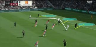 Bob Bradley at Los Angeles 2018 - tactical analysis tactics