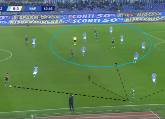 Serie A 2019/20: Lazio vs Napoli - Tactical Analysis tactics
