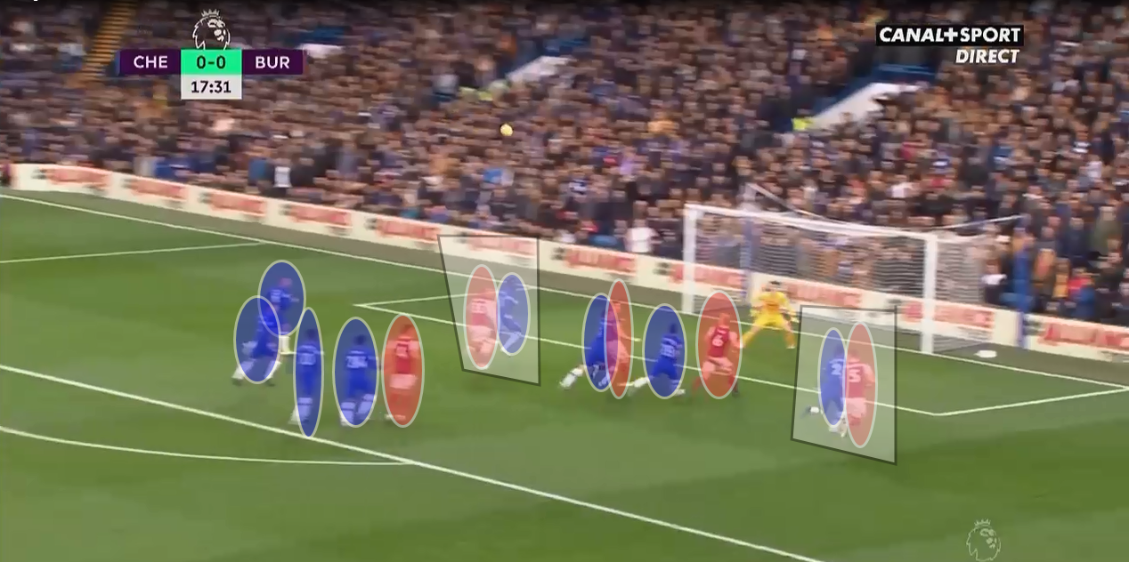 Premier League 2019/20: Chelsea vs Burnley - tactical analysis tactics