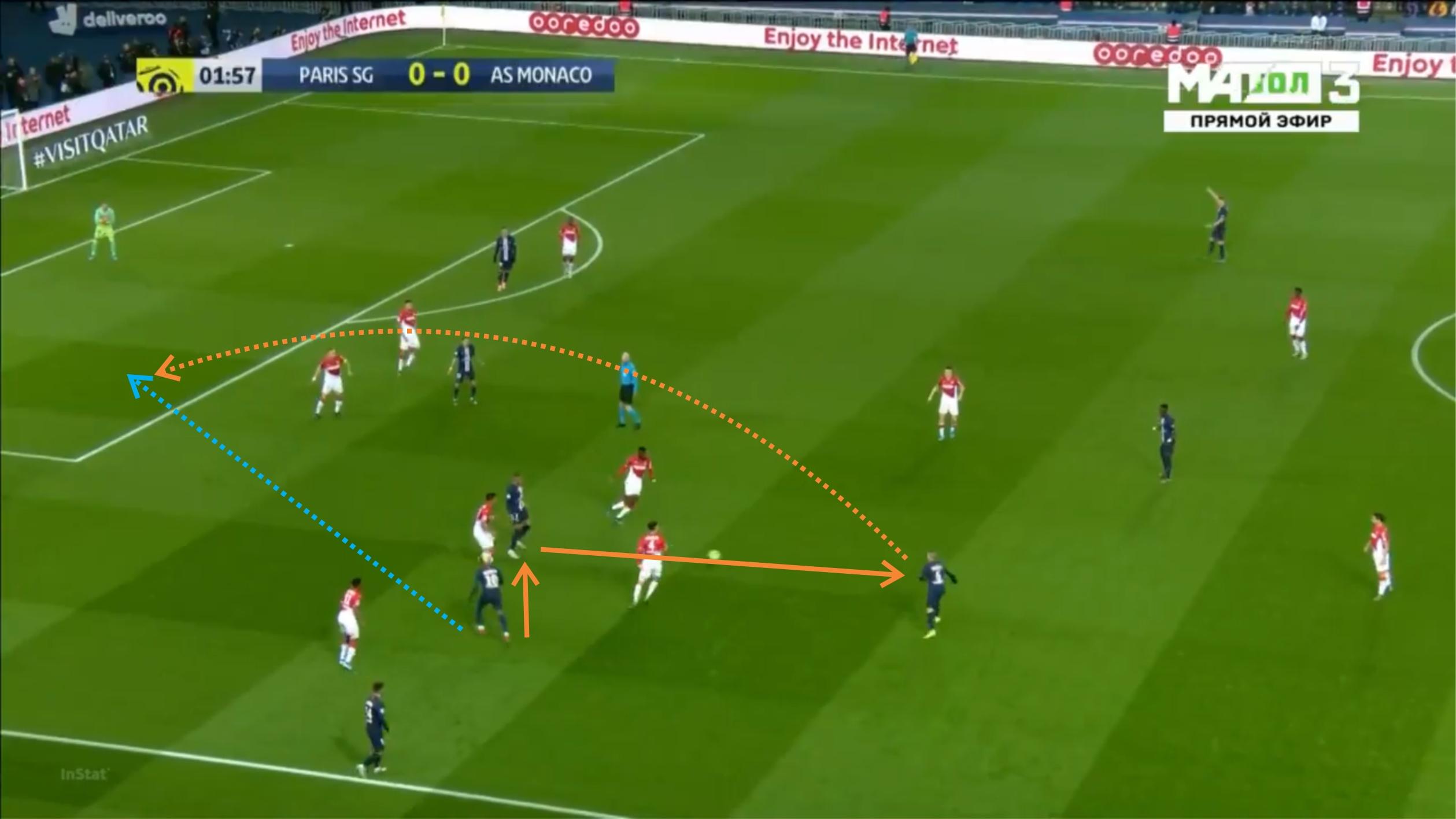 Ligue 1 2019/20: Paris Saint-Germain vs Monaco - tactical ...