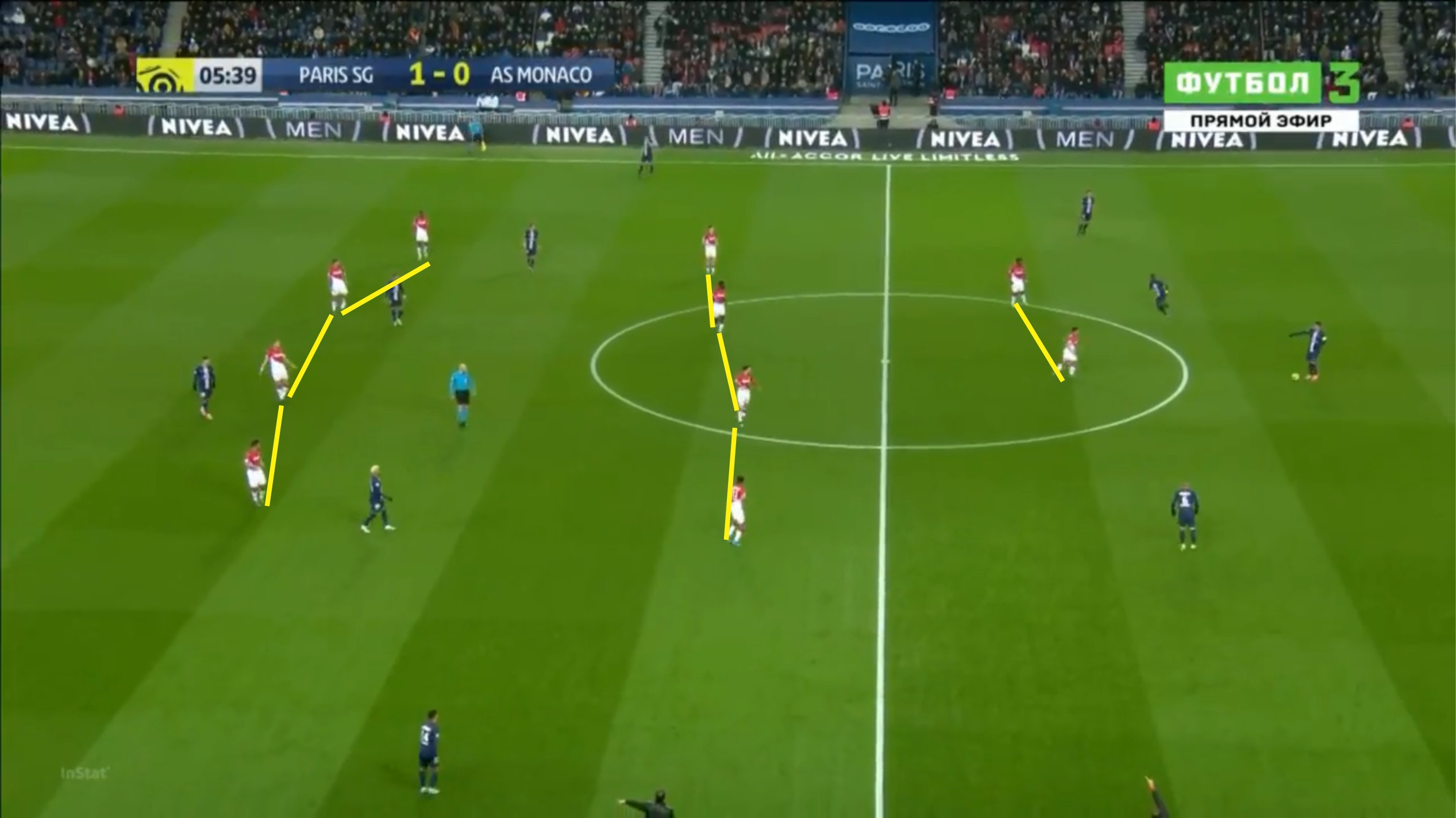 Ligue 1 2019/20: Paris Saint-Germain vs Monaco - tactical analysis tactics
