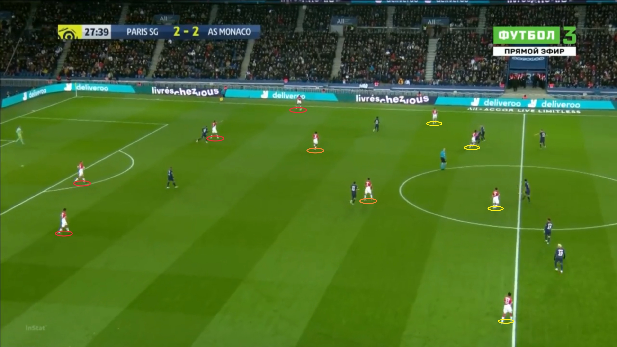 Ligue 1 2019/20: Paris Saint-Germain vs Monaco - tactical analysis tactics