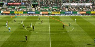Dietmar Kuhbauer at Rapid Wien 2019/20 - tactical analysis tactics