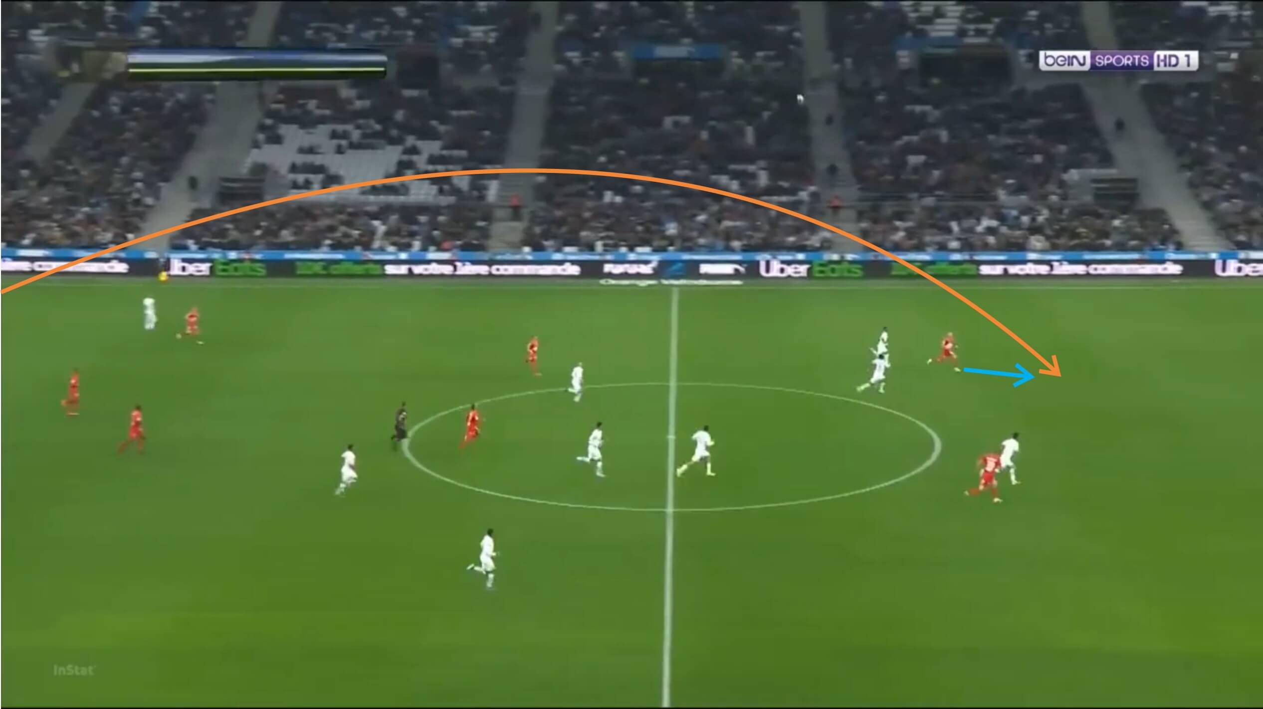 Gautier Larsonneur 2019/20 - scout report - tactical analysis tactics