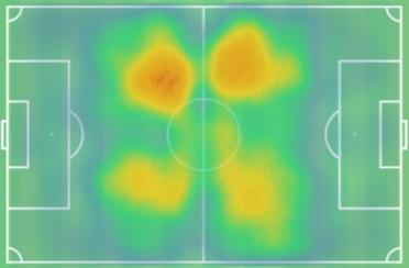 Emil Bohinen 2019/20 - scout report tactical analysis tactics