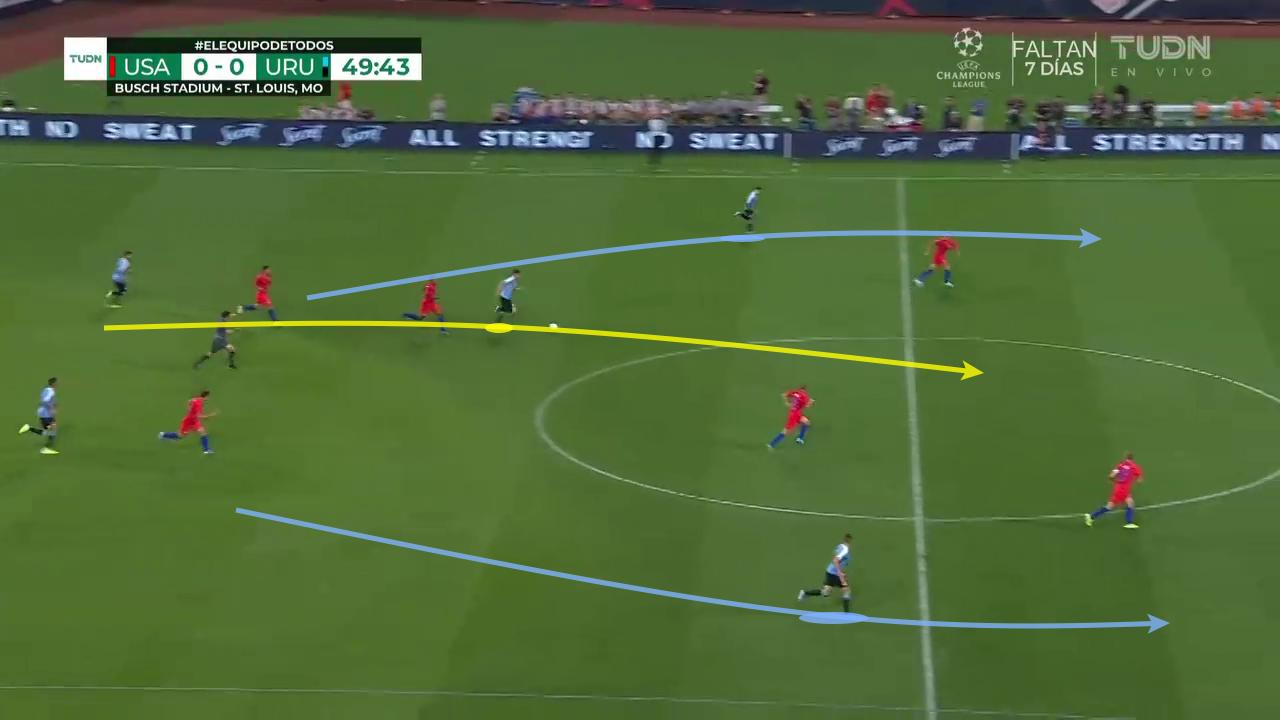 La Liga 2019/20 Fede Valverde scout report tactical analysis tactics