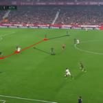 Gaizka Garitano at Athletic Club 2019/20 - tactical analysis tactics
