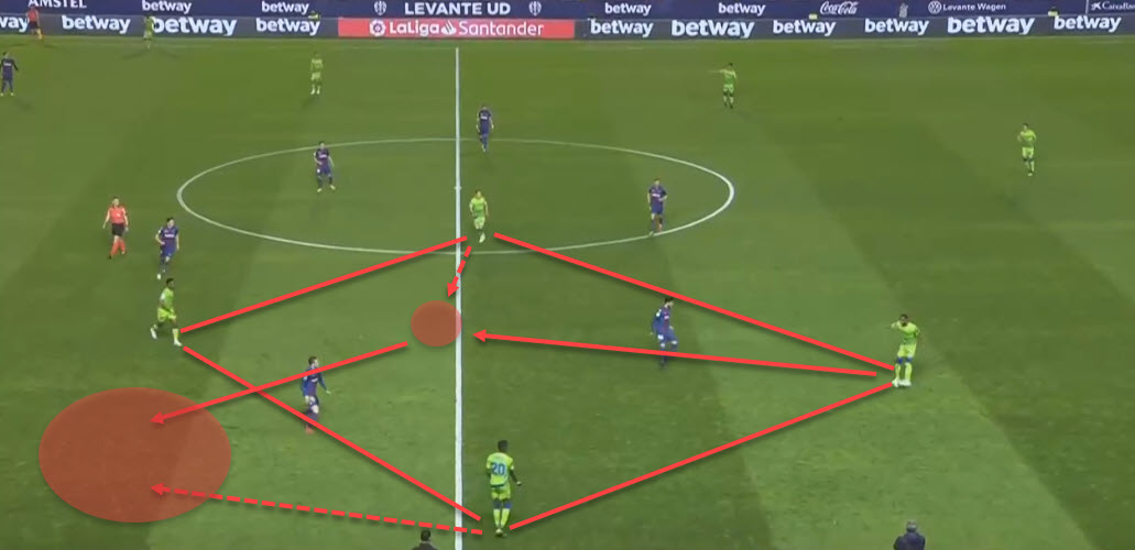 Quique Setien at Barcelona 2019/20 - tactical analysis tactics