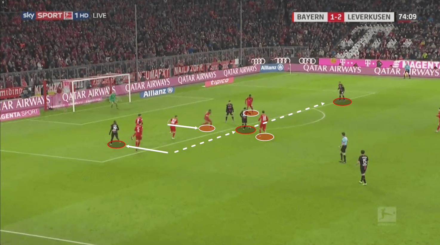 Nadiem Amiri 2019/20 - scout report - tactical analysis tactics