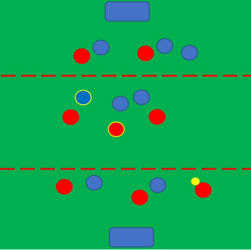 How to coach Tim Walter's build-up principles tactical analysis tactics