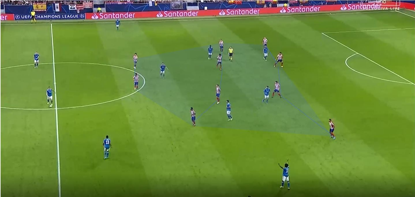UEFA Champions League 2019/20: Atletico Madrid vs Liverpool- tactical analysis tactics