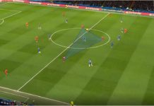 UEFA Champions League 2019/20: Chelsea vs Bayern Munich- tactical analysis tactics