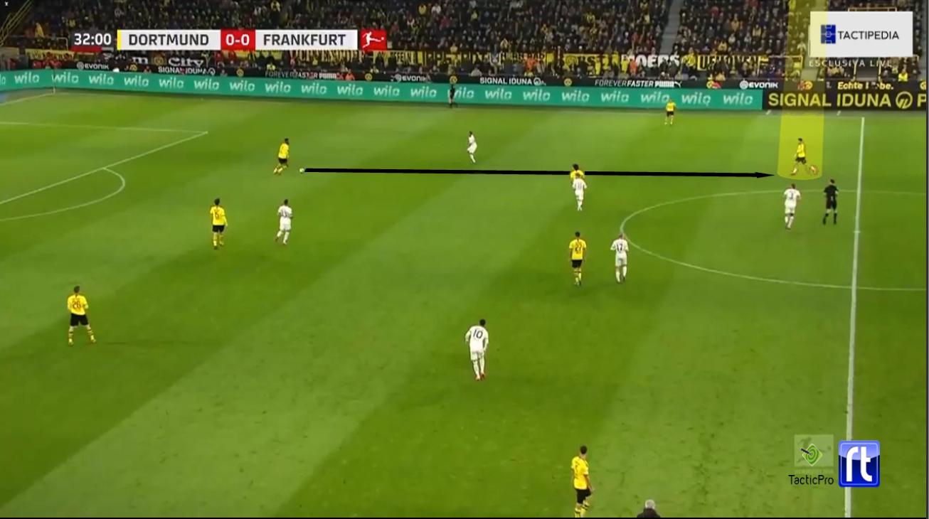 Bundesliga 2019/20: Borussia Dortmund vs. Eintracht Frankfurt - tactical analysis tactics