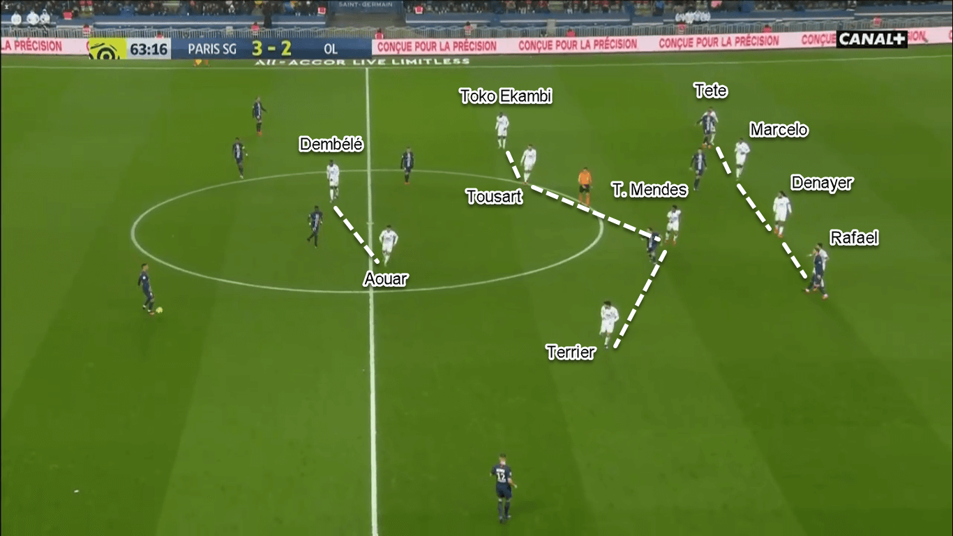 Ligue 1 2019/20: Paris Saint-Germain vs Lyon - Tactical Analysis Tactics