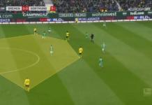 Bundesliga 2019/20: Werder Bremen vs Borussia Dortmund - tactical analysis tactics
