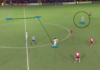 Steve Seddon 2019/20 – scout report – tactical analysis – tactics