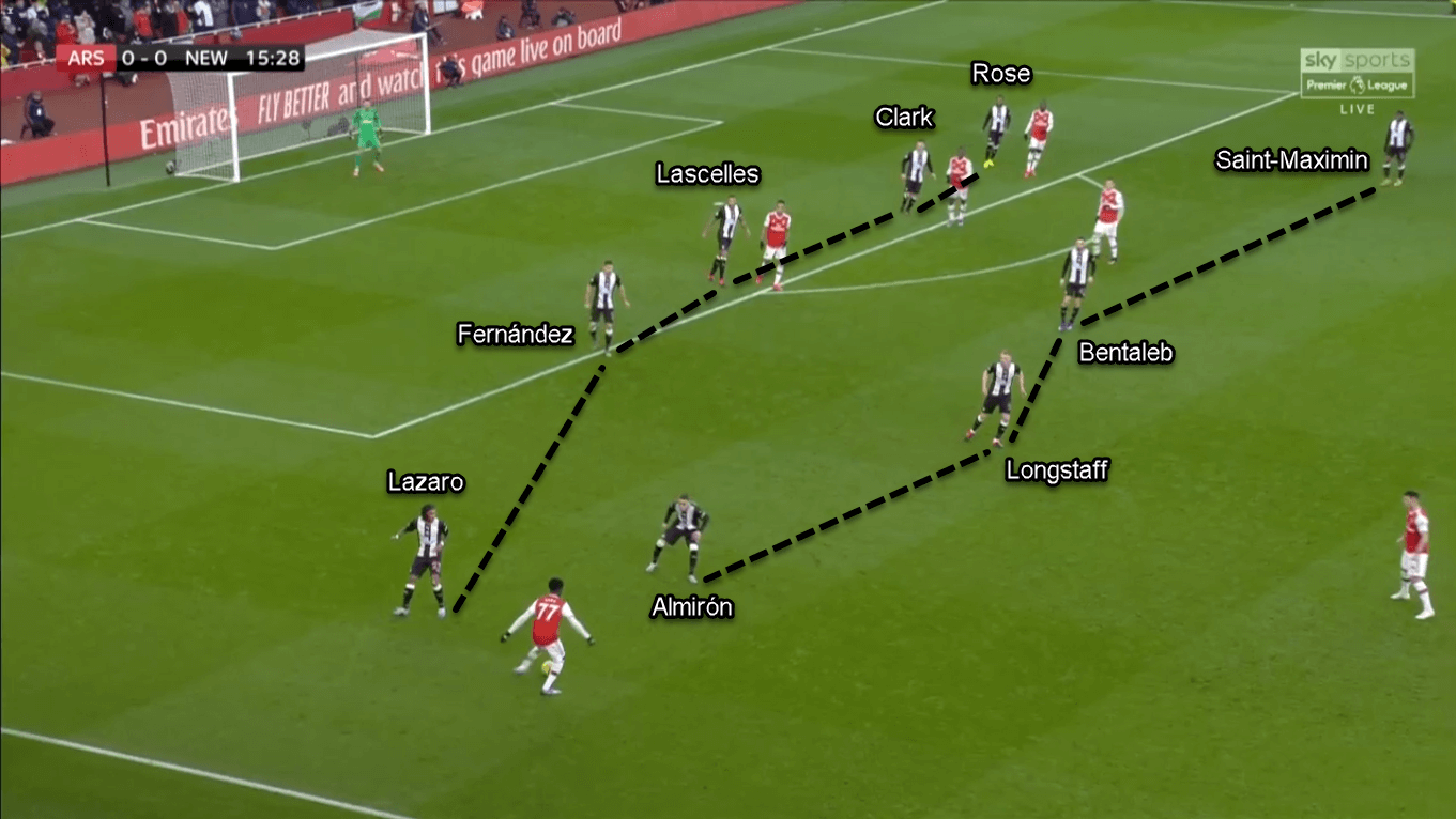 Premier League 2019/20: Arsenal vs Newcastle - Tactical Analysis Tactics