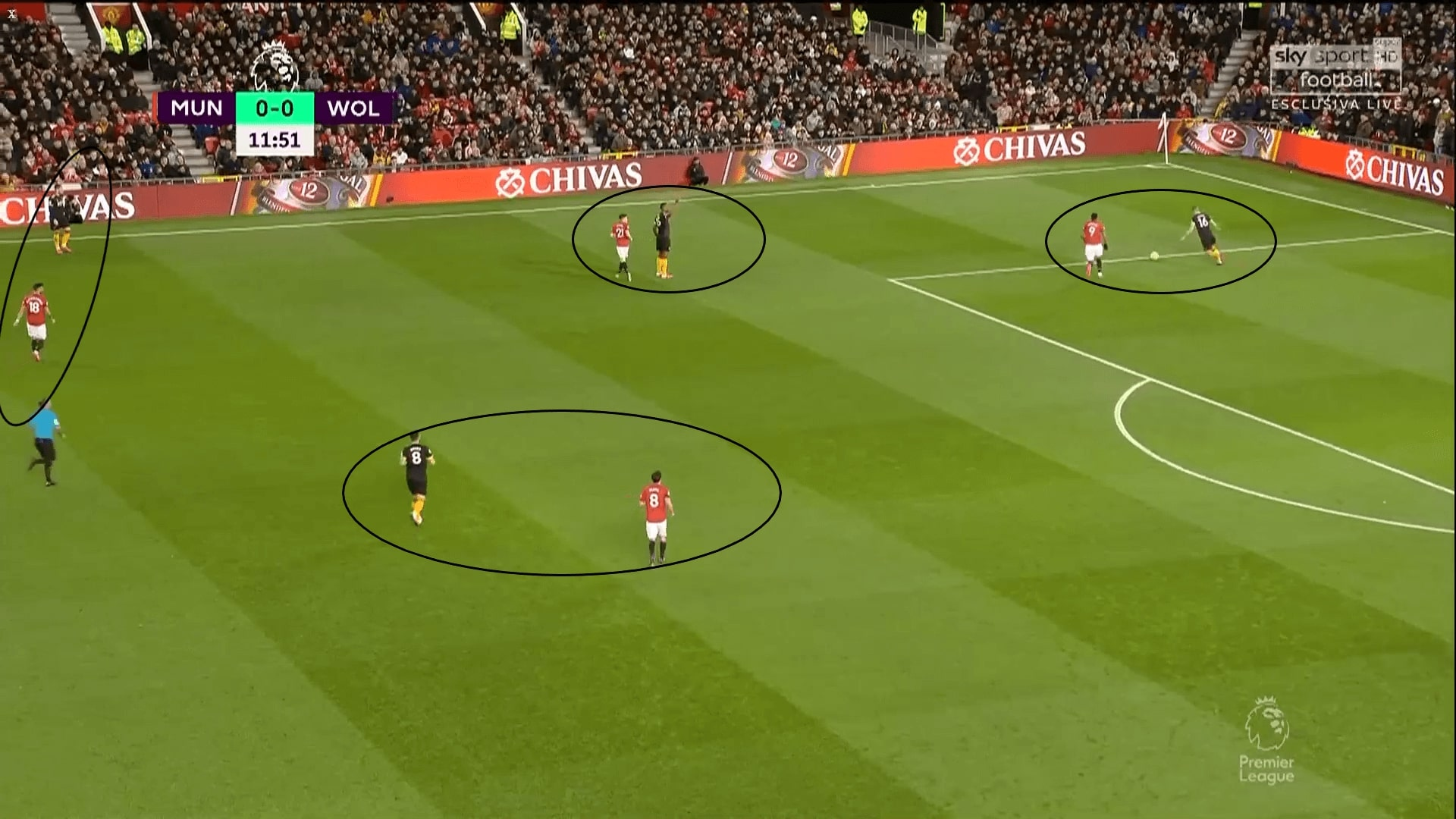 Premier League 2019/20: Manchester United vs Wolves - tactical analysis tactics