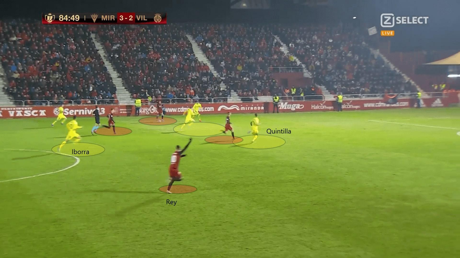 Copa del Rey 2019/20: Mirandes vs Villarreal - tactical analysis tactics