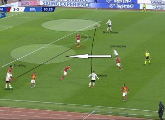 Serie A 2019/20: Roma vs Bologna - tactical analysis tactics