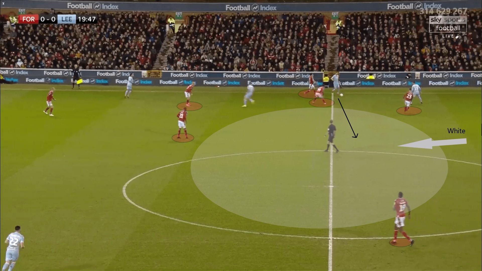 EFL Championship 2019/20: Nottingham Forest vs Leeds United - tactical analysis tactics
