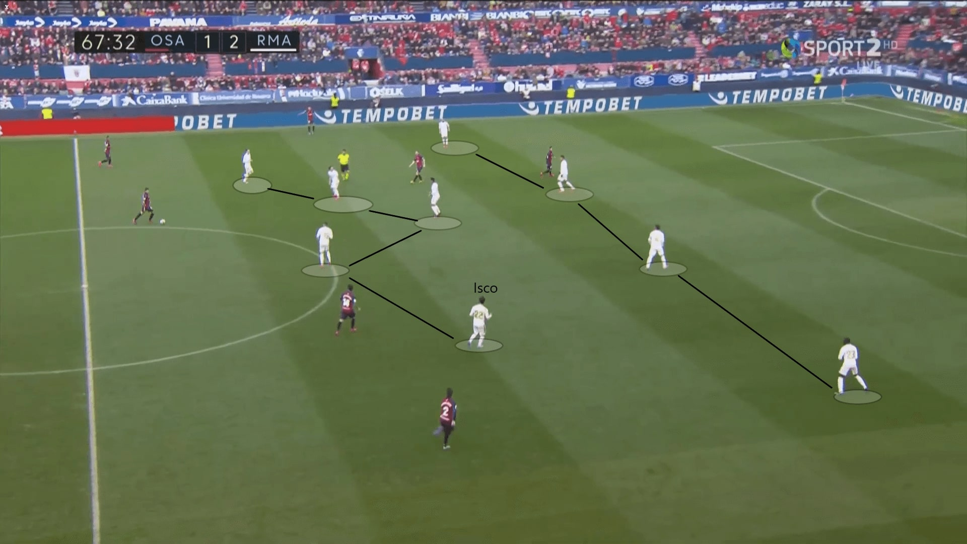 La Liga 2019/20: Osasuna vs Real Madrid - tactical analysis tactics