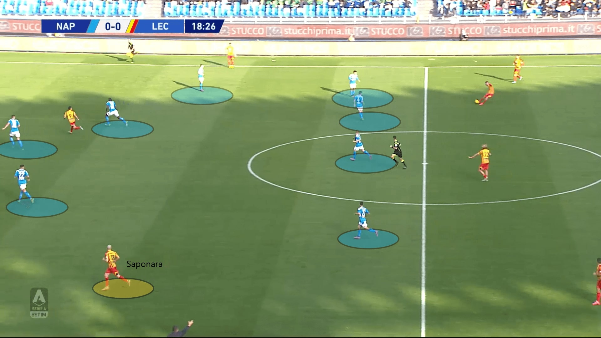 Serie A 2019/20: Napoli vs Leece - tactical analysis tactics