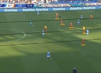 Serie A 2019/20: Napoli vs Leece - tactical analysis tactics