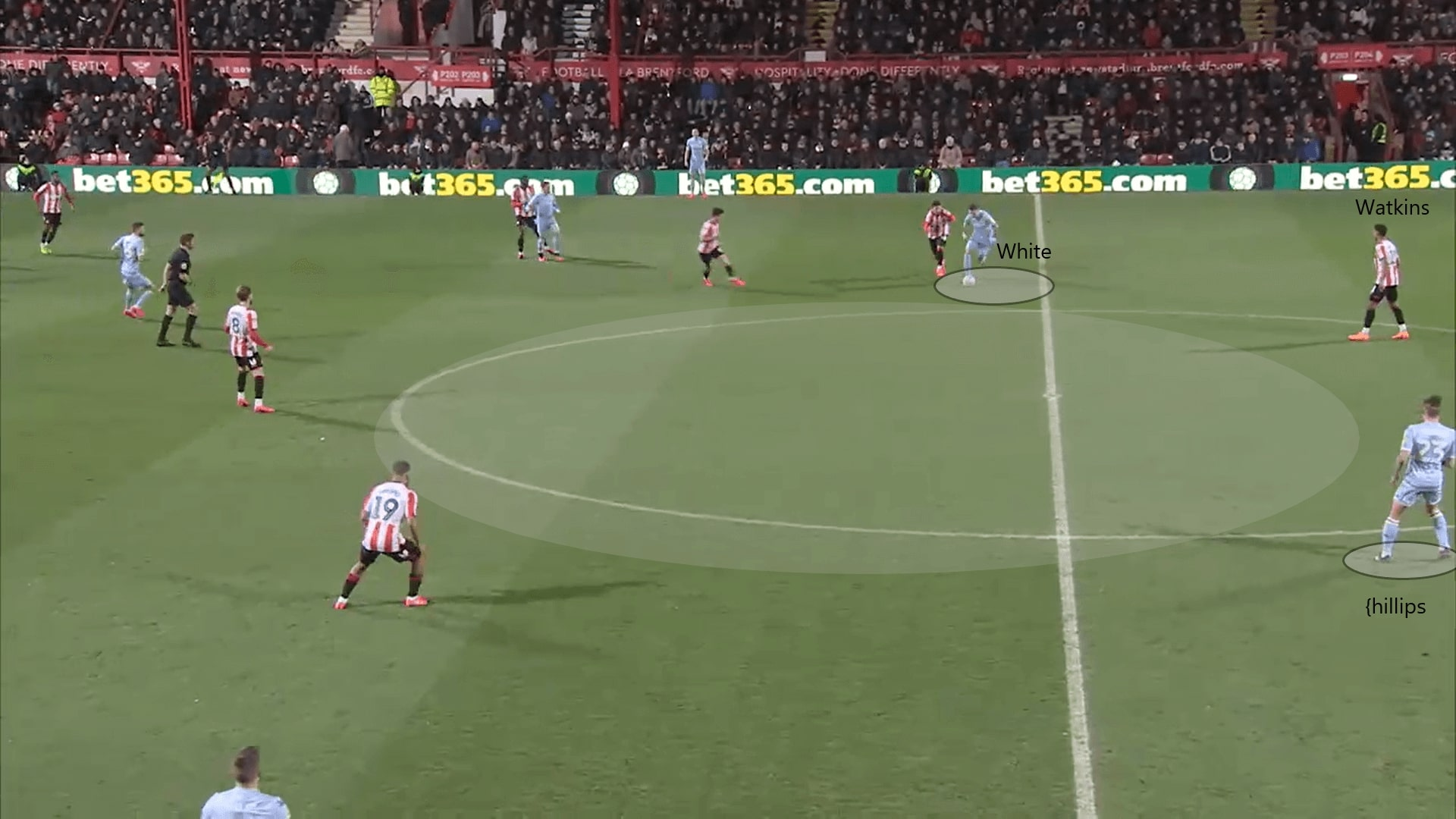 EFL Championship 2019/20: Brentford vs Leeds United - tactical analysis tactics