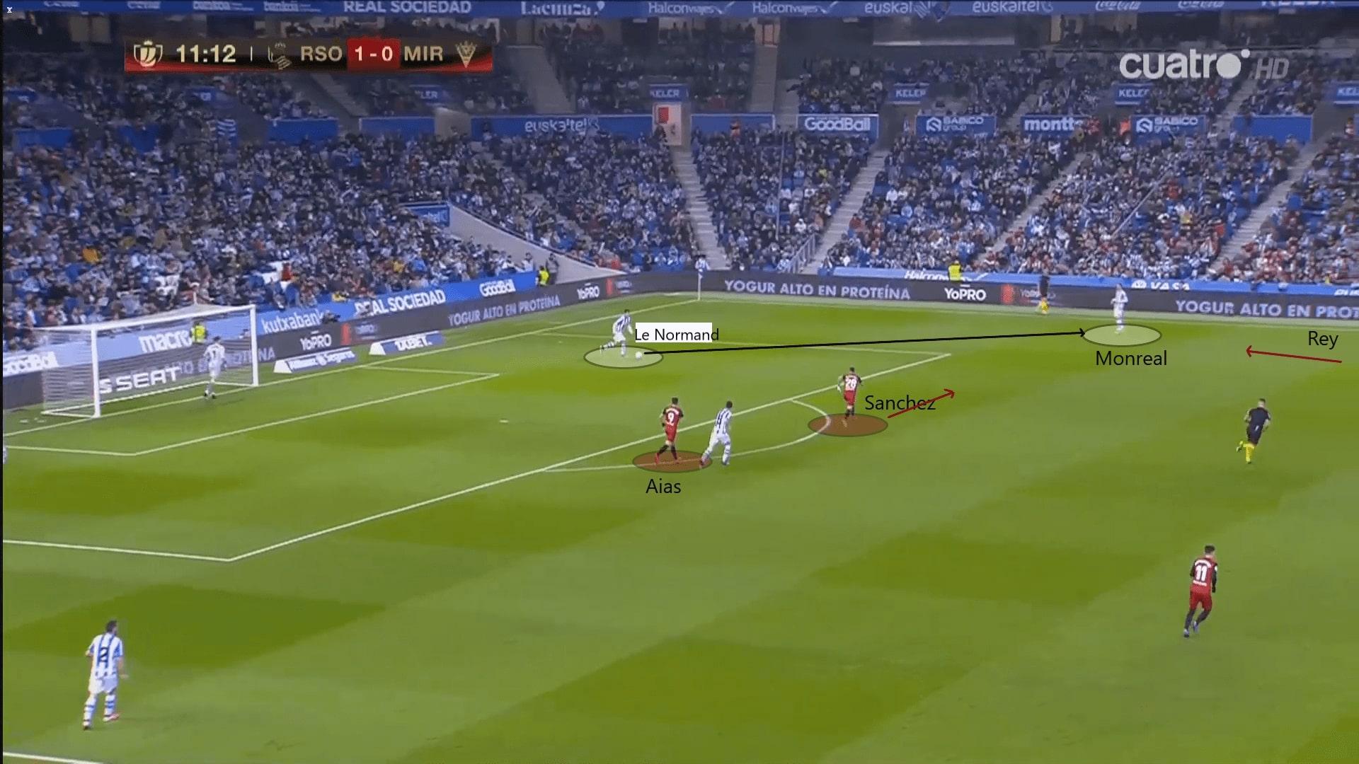 Copa del Rey 2019/20: Real Sociedad vs Mirandes - tactical analysis tactics