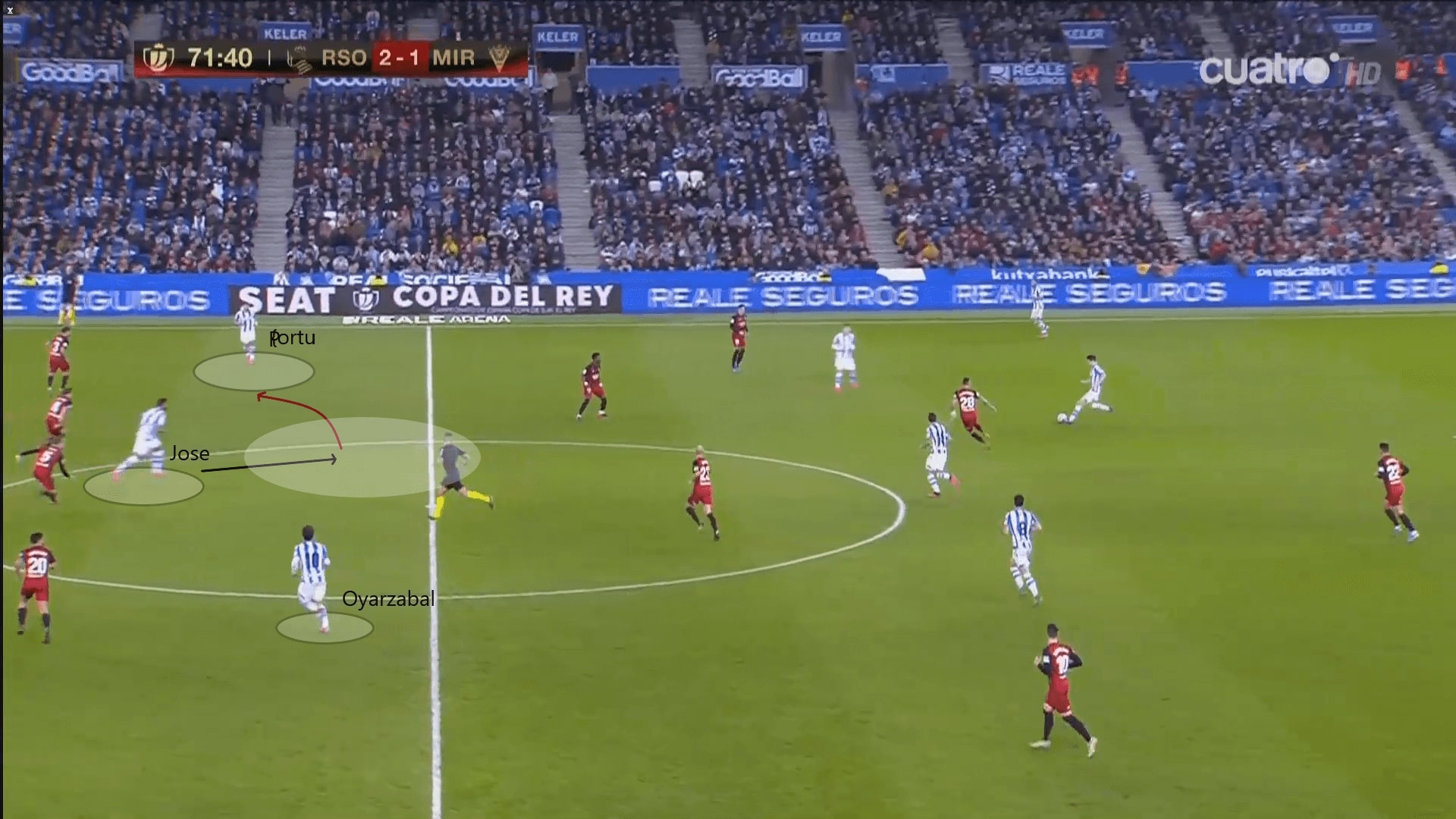Copa del Rey 2019/20: Real Sociedad vs Mirandes - tactical analysis tactics