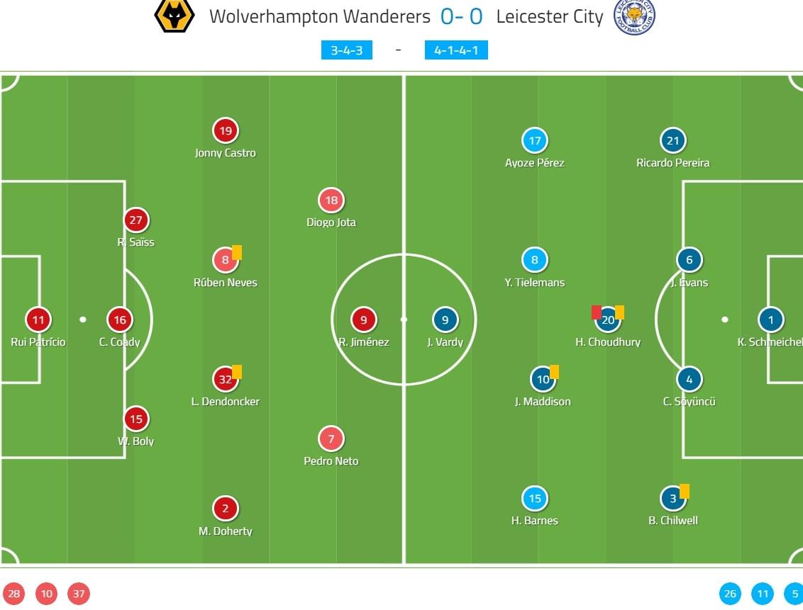 Premier League 2019/20: Wolves vs Leicester City - tactical analysis tactics