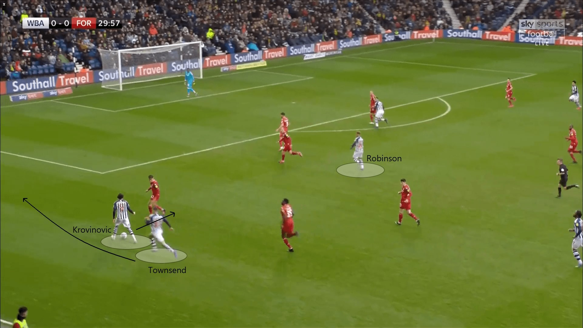 EFL Championship 2019/20: West Bromwich Albion vs Nottingham Forest - tactical analysis tactics