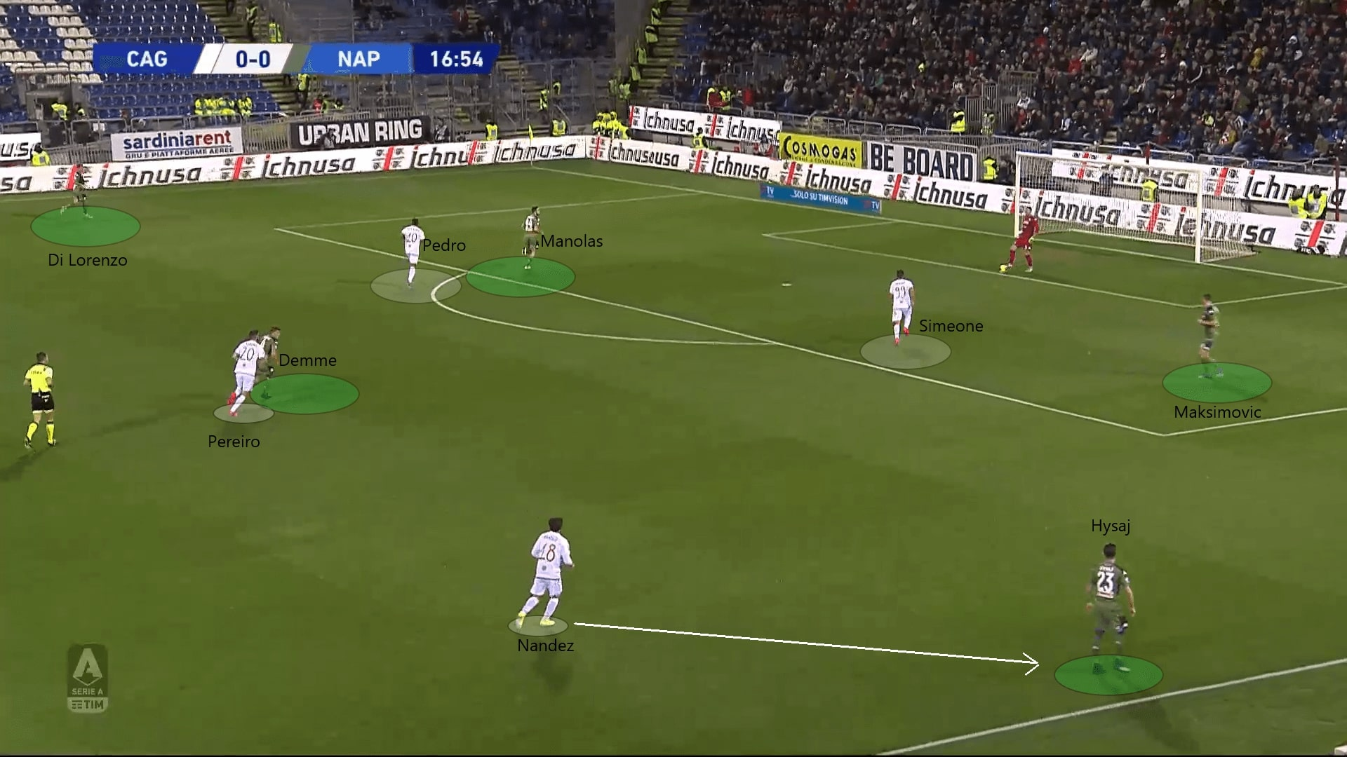 Serie A 2019/20: Cagliari vs Napoli - tactical analysis tactics