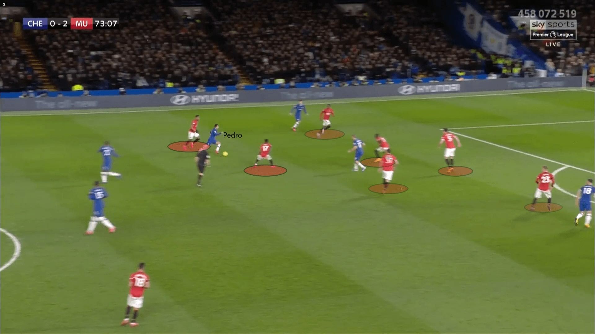 Premier League 2019/20: Chelsea vs Manchester United - tactical analysis tactics