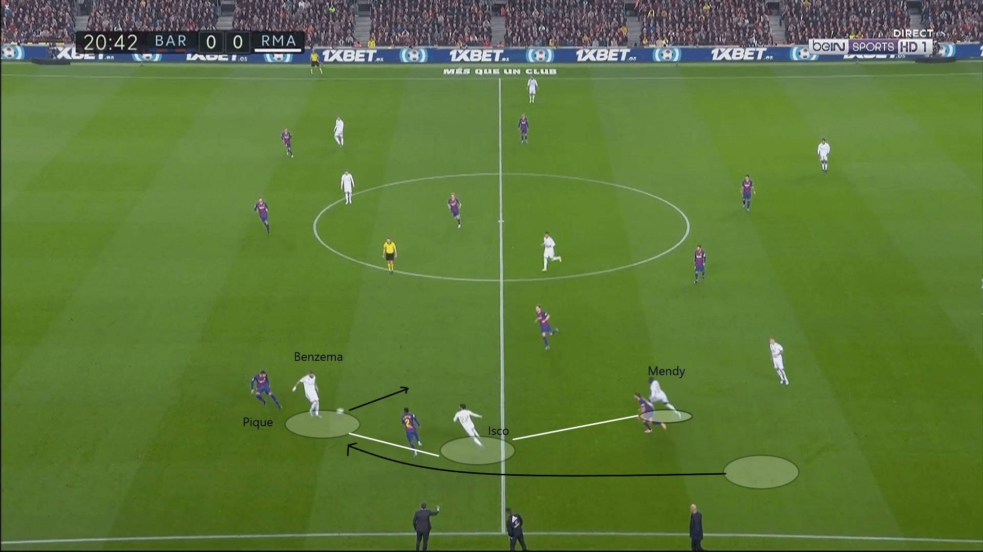 UEFA Champions League 2019/20: Real Madrid vs Manchester City - tactical preview on how can Madrid attack flanks tactics