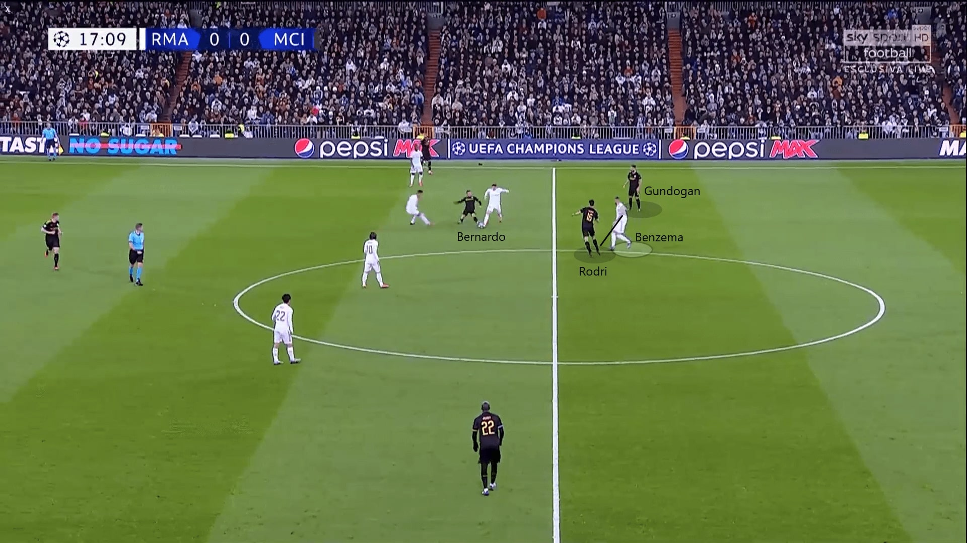 Champions League 2019/20: Real Madrid vs Manchester City - tactical analysis tactics