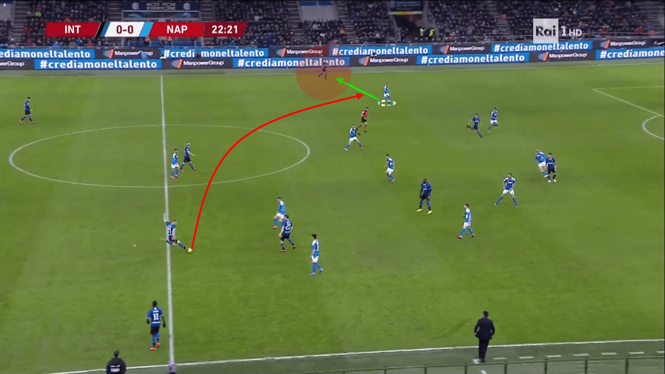 Coppa Italia 2019/20: Inter vs Napoli - tactical analysis tactics