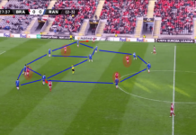 UEFA Europa League 2019/20: Braga vs Rangers - tactical analysis tactics