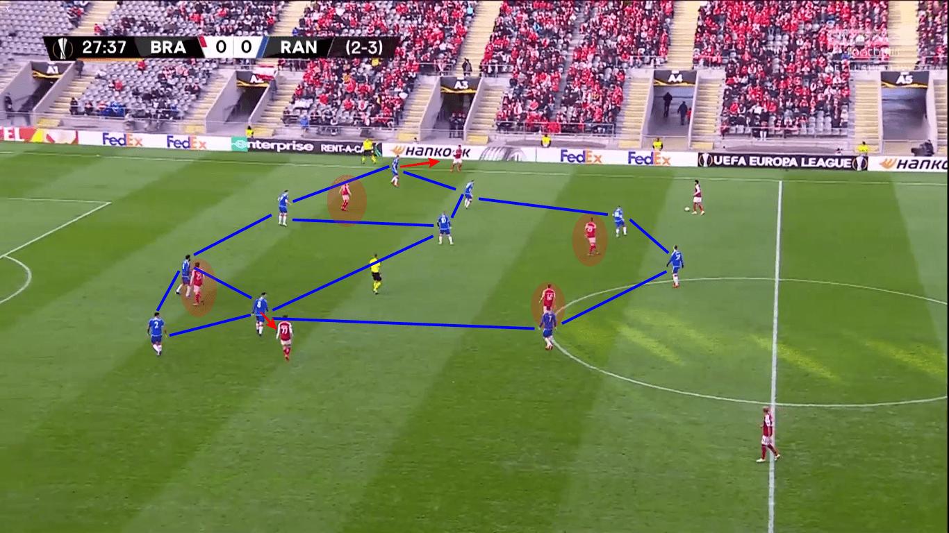 UEFA Europa League 2019/20: Braga vs Rangers - tactical analysis tactics