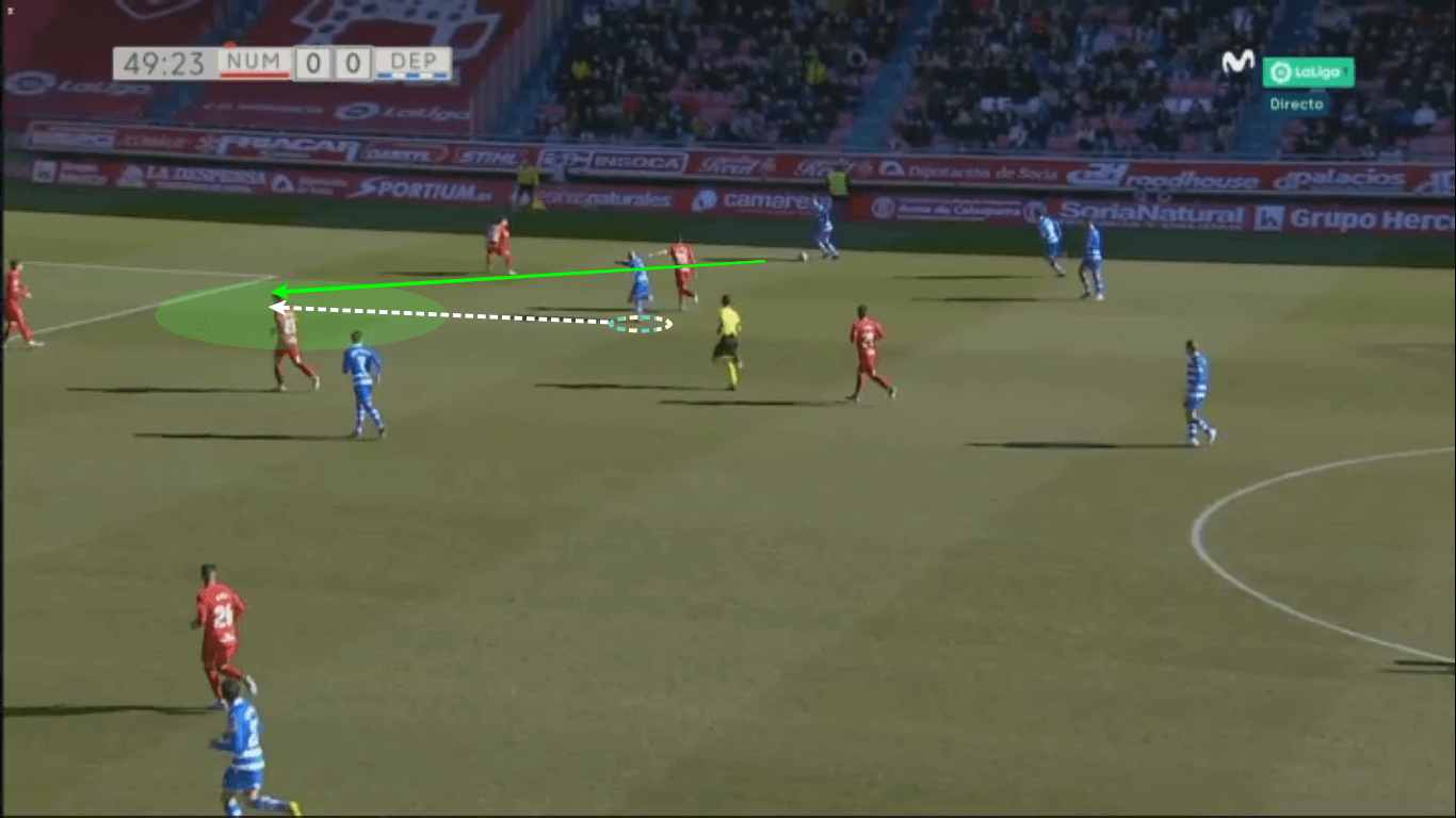 Victor Mollejo 2019/20 - scout report - tactical analysis tactics